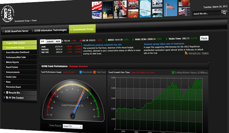 DCRB Investment Dashboard Image